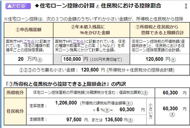 住民税計算ツール抜粋:住宅ローン控除の計算過程