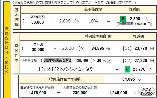 住民税計算ツール抜粋:ふるさと納税の計算式詳細