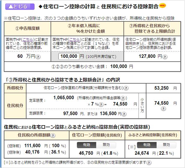 住民税における住宅ローン控除の計算とその控除割合の例