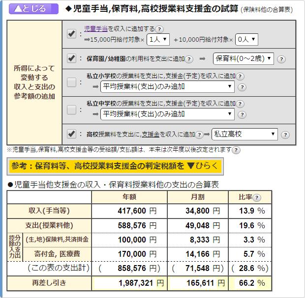 児童手当,保育料,高校授業料支援金など、その他の収入支出の合算表